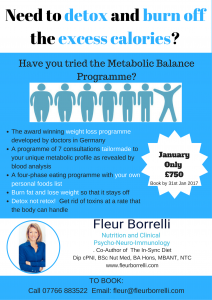 Why I am recommending The Metabolic Balance programme